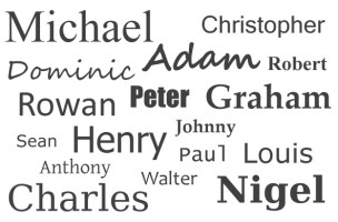 Angielskie imiona męskie