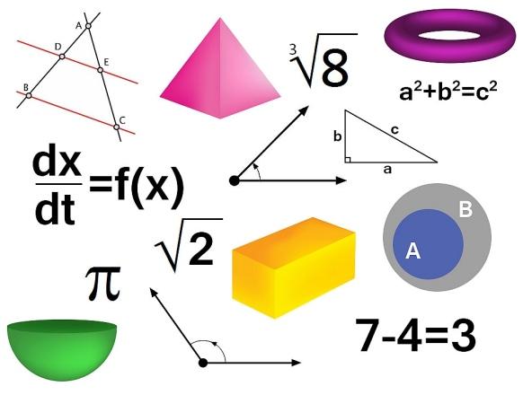 Matematyka, terminy matematyczne